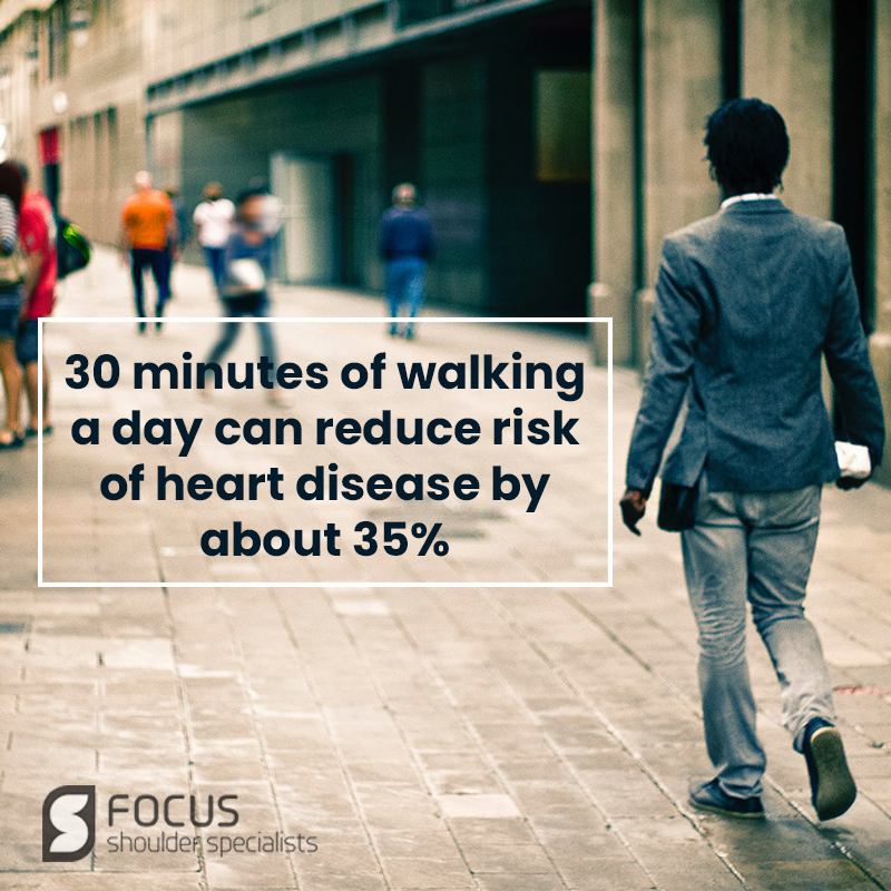 30 Minutes Of Walking A Day